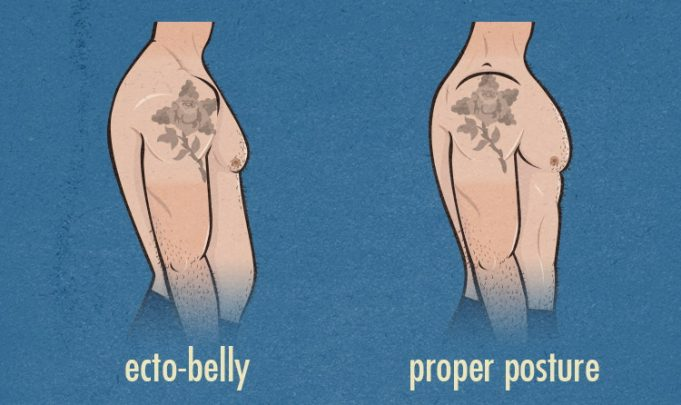 Photo of How To Get Full Six Pack In Less Then 30 Days With These 8 Uber Effective Tricks