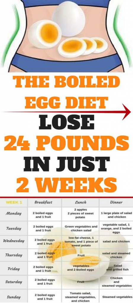 The Two Week Boiled Egg Diet Lose 24 Pounds In Less Then 14 Days