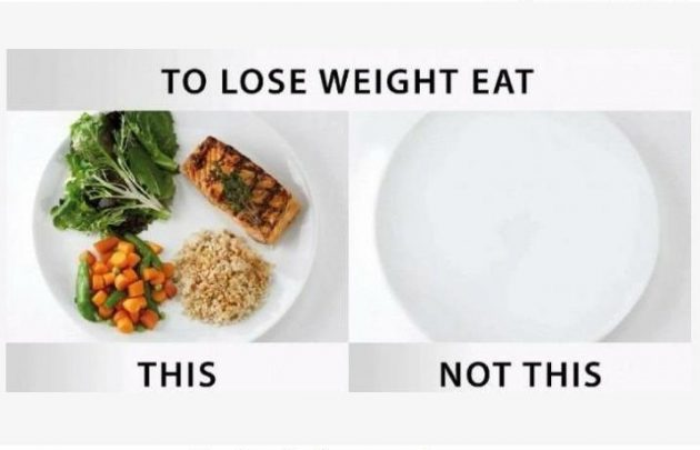 Photo of How To Eat To Lose Weight