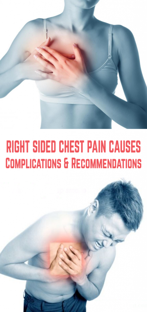 How does right chest pain starts?